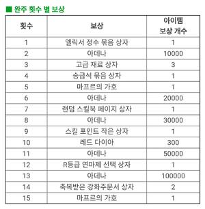 봄맞이 주사위 굴리기 이벤트 완주 보상.png