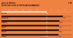 Korea ggi.png