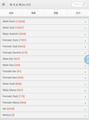 우리나라에서 가장 큰 BDSM 커뮤니티 아라곤 왕국의 성향 각각의 회원수이다.